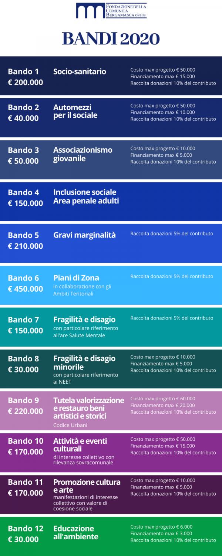 bandi-2020-1